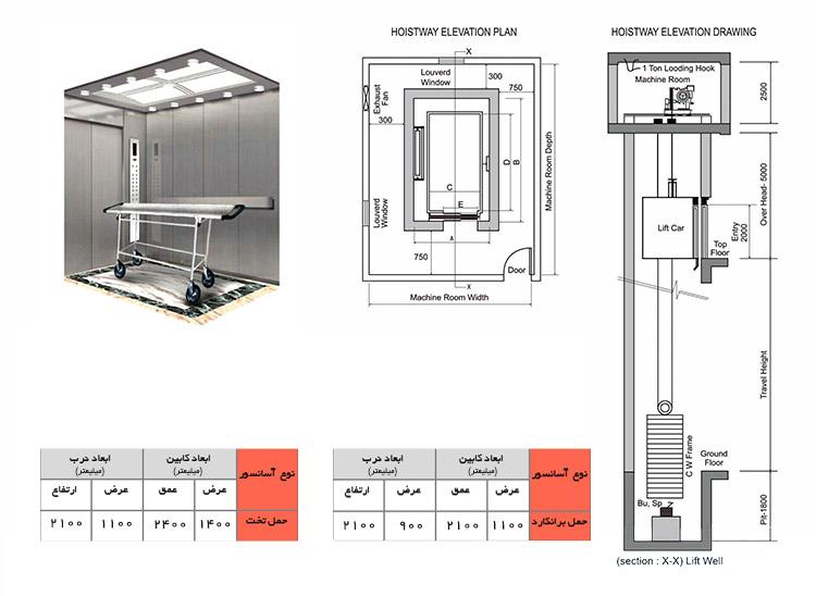 حداقل ابعاد آسانسورهای بیماربر