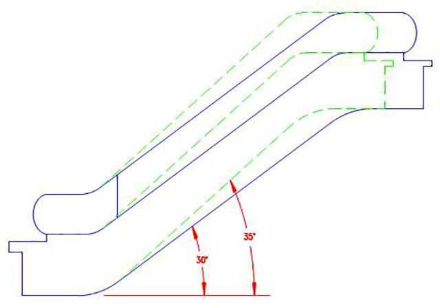زوایای استاندارد پله برقی