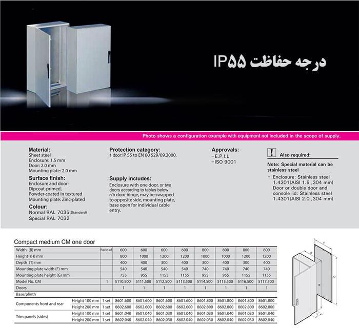 تابلو فرمان آسانسور با درجه حفاظت IP55