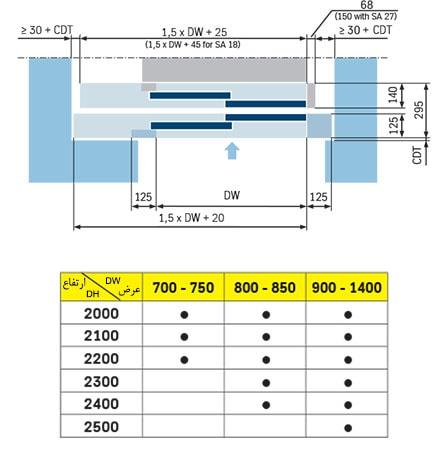 ابعاد درب تلسکوپی LiftEquip در نقشه اجرایی