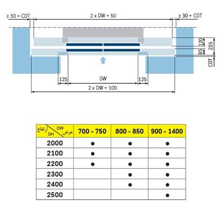 ابعاد درب سانترال LiftEquip در نقشه اجرایی