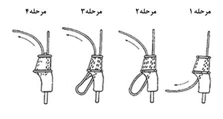 اتصال صحیح سیم بکسل به سربکسل نامتقارن