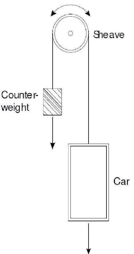 سیستم اصطکاکی