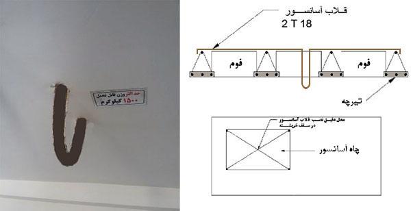 طریقه طراحی قلاب سقف موتورخانه آسانسور
