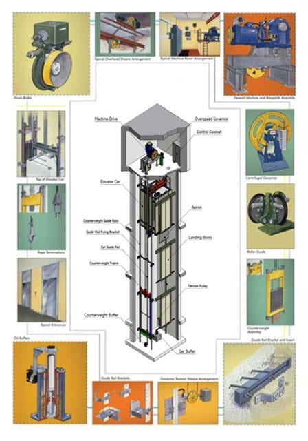 اجزای آسانسور کششی