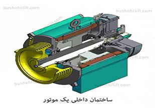 ساختمان موتور سه فاز